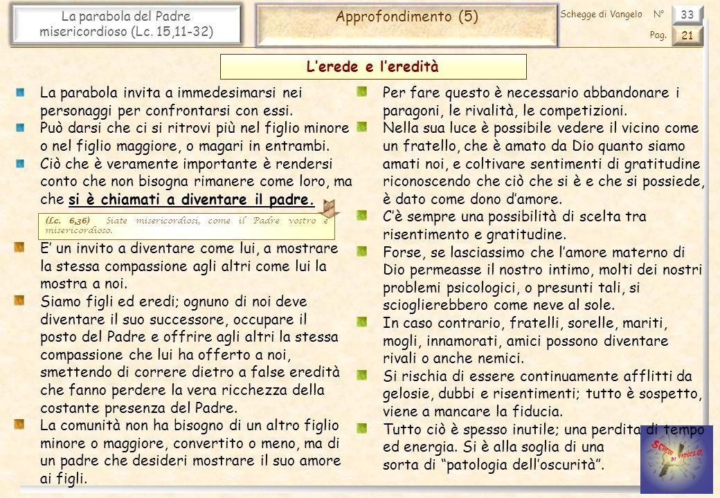 La parabola del Padre misericordioso (Lc. 15,11-32)
