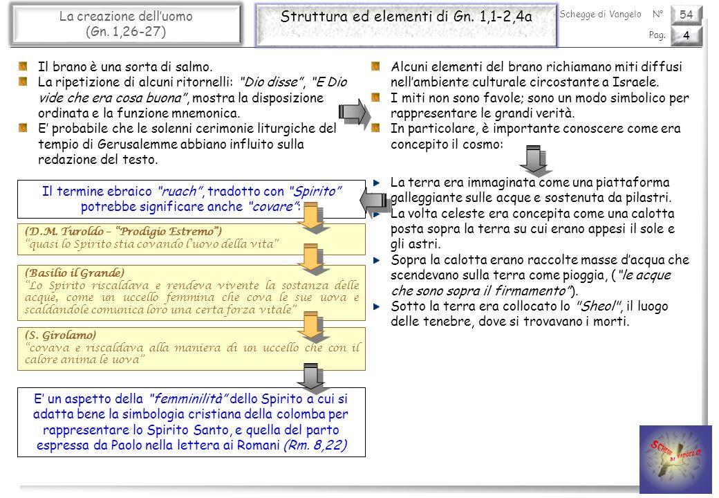 Struttura ed elementi di Gn. 1,1-2,4a