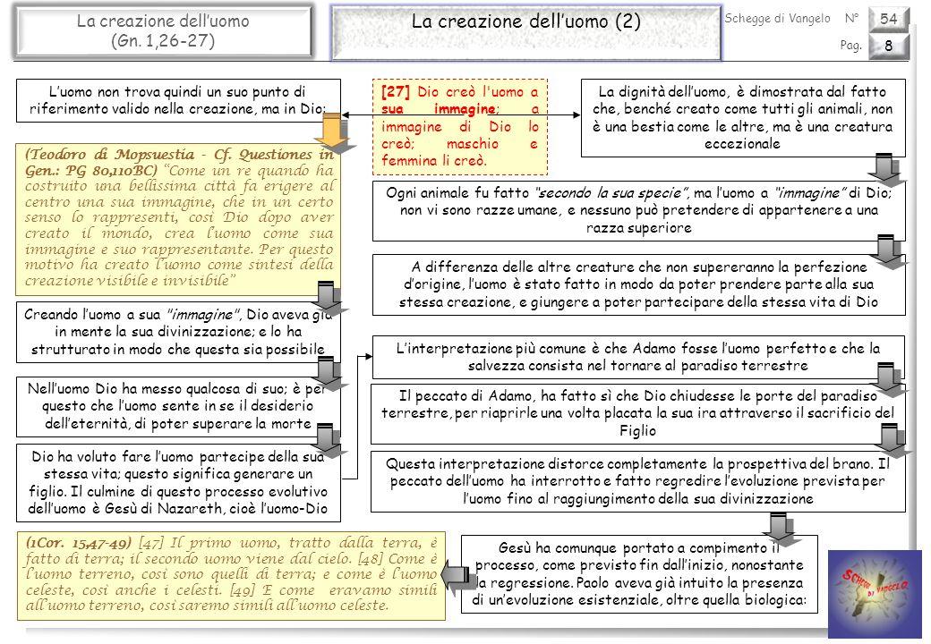 La creazione dell'uomo (2)
