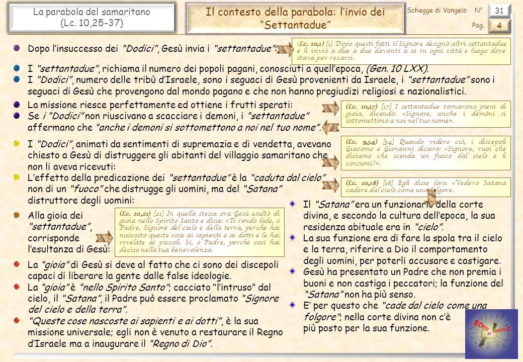 Il contesto della parabola: l'invio dei Settantadue