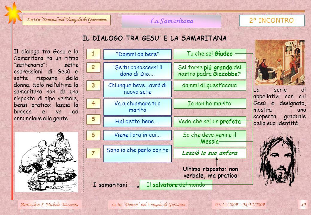 La Samaritana 2° INCONTRO IL DIALOGO TRA GESU' E LA SAMARITANA