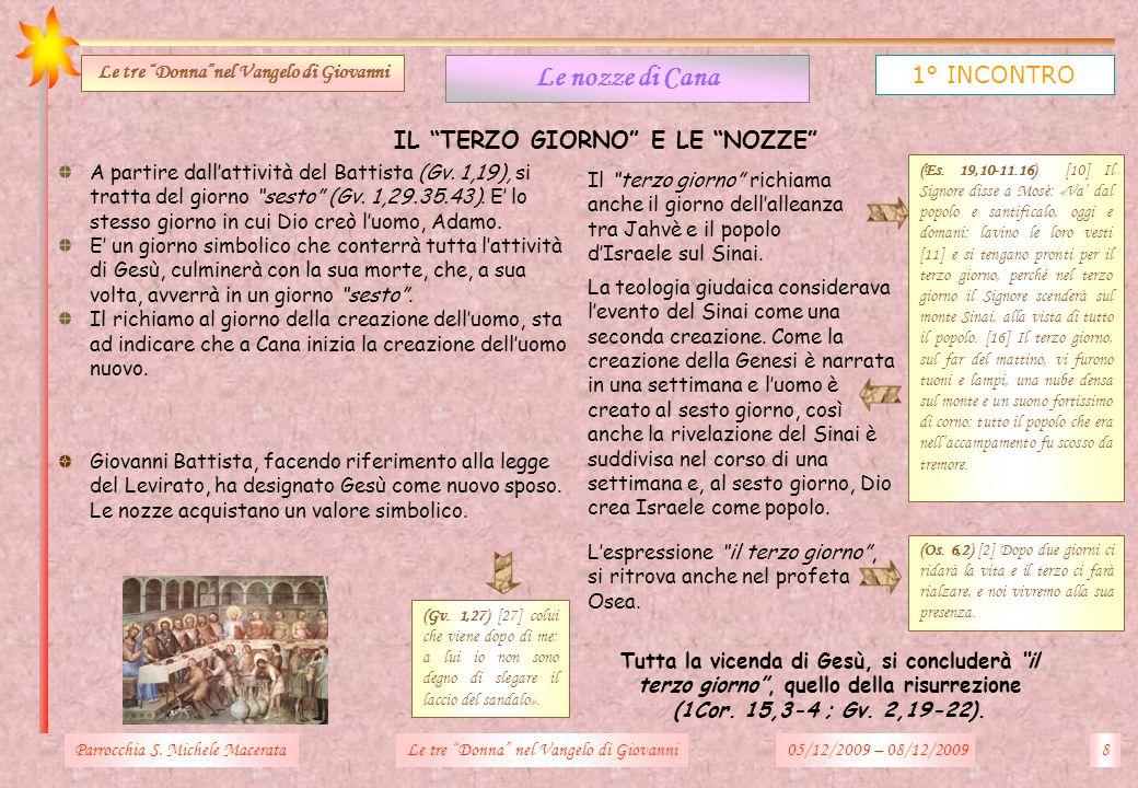 Le tre Donna nel Vangelo di Giovanni IL TERZO GIORNO E LE NOZZE