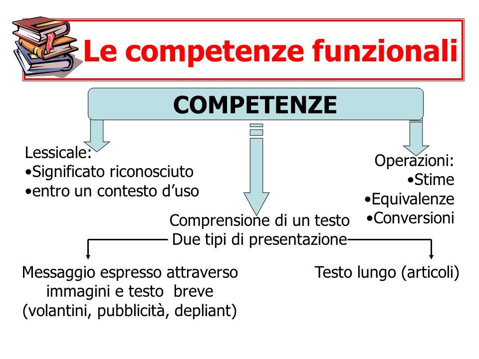 Le competenze funzionali