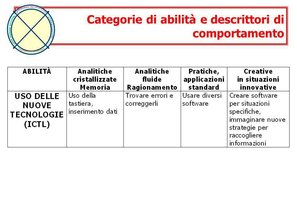 Categorie di abilità e descrittori di comportamento