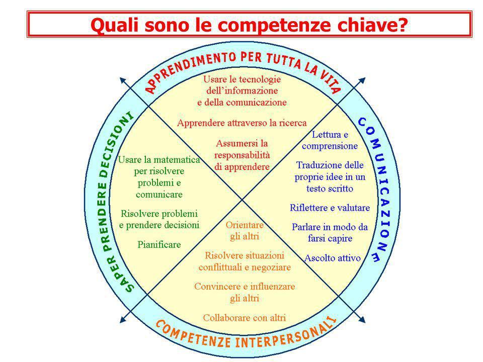 Quali sono le competenze chiave