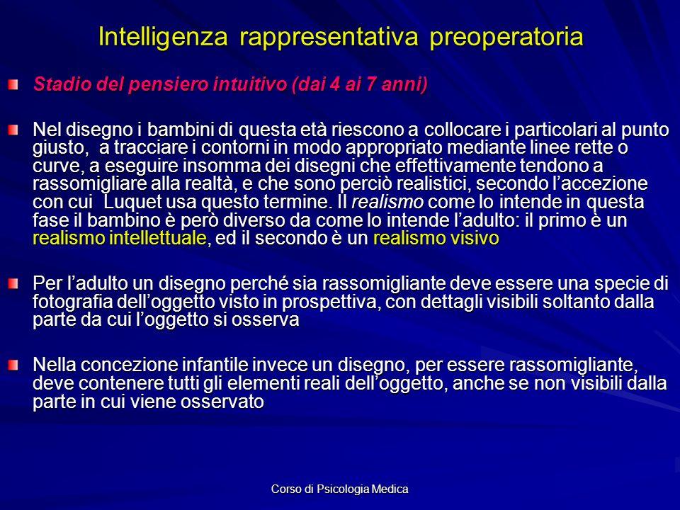 Intelligenza rappresentativa preoperatoria