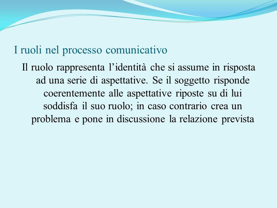 I ruoli nel processo comunicativo