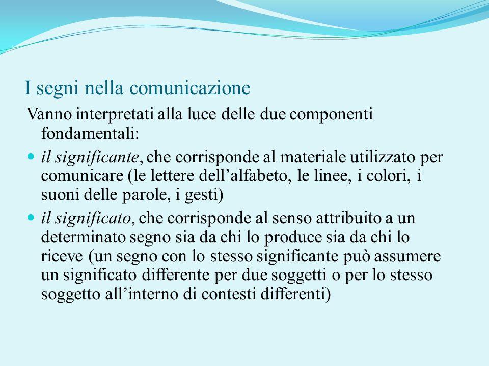I segni nella comunicazione