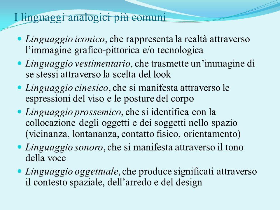 I linguaggi analogici più comuni