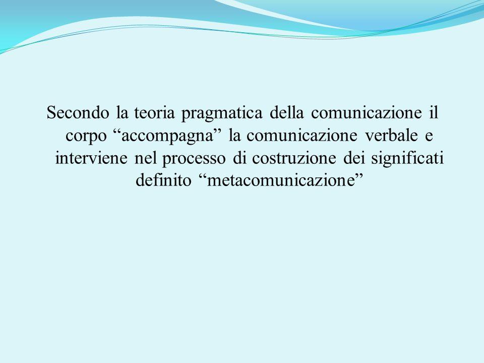 Secondo la teoria pragmatica della comunicazione il corpo accompagna la comunicazione verbale e interviene nel processo di costruzione dei significati definito metacomunicazione