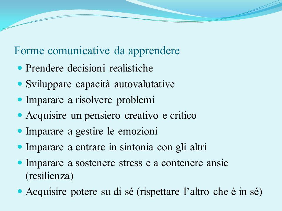 Forme comunicative da apprendere