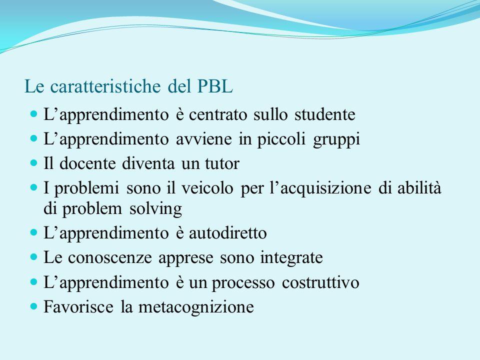Le caratteristiche del PBL