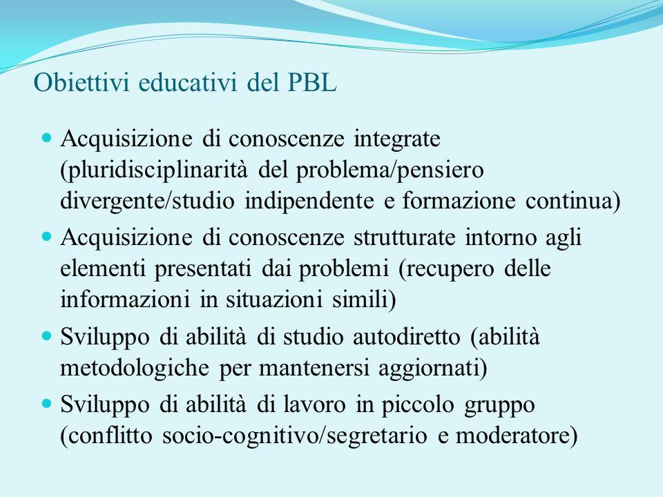 Obiettivi educativi del PBL