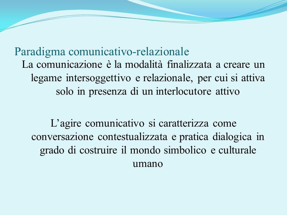 Paradigma comunicativo-relazionale