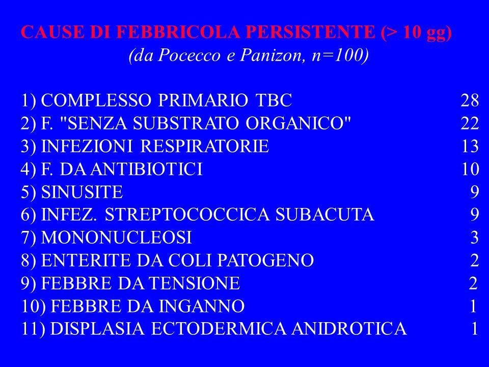 CAUSE DI FEBBRICOLA PERSISTENTE (> 10 gg)