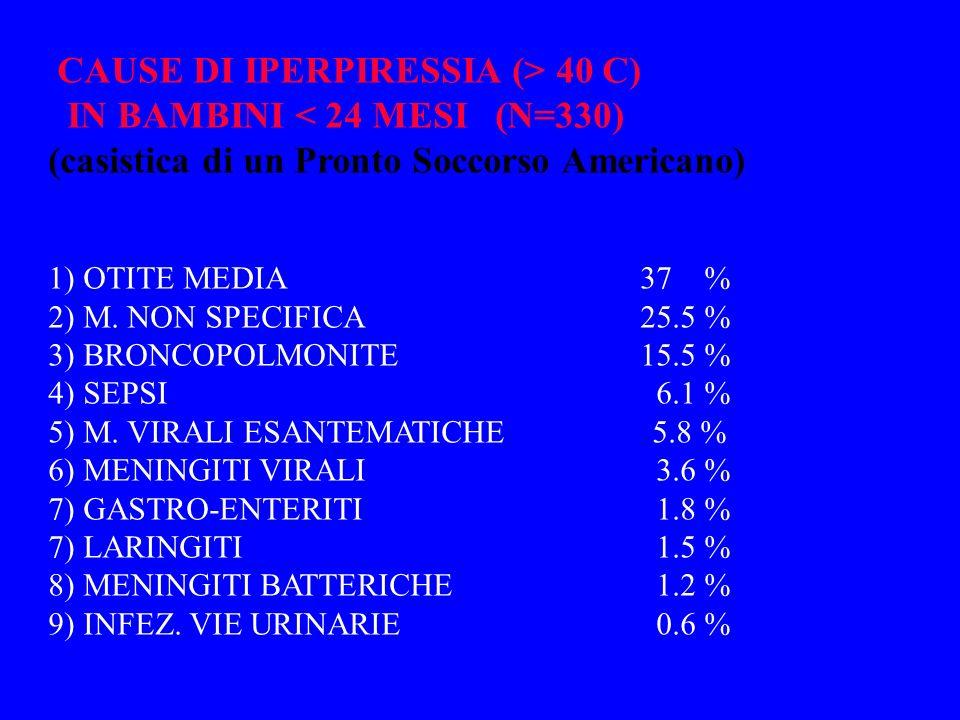 IN BAMBINI < 24 MESI (N=330)