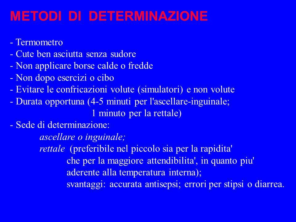 METODI DI DETERMINAZIONE