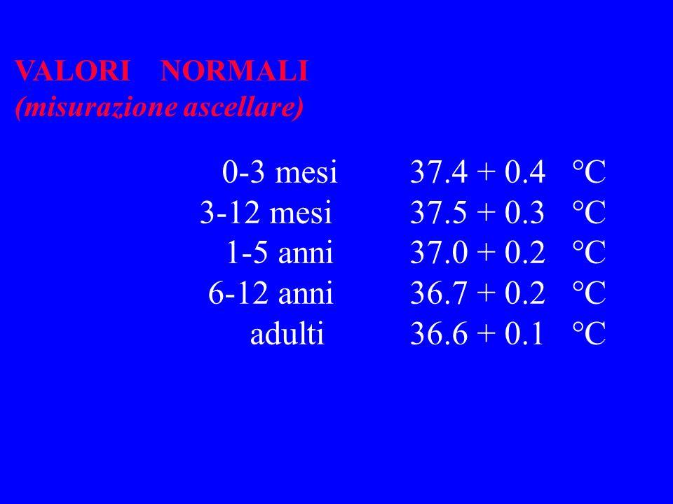 3-12 mesi 37.5 + 0.3 °C 1-5 anni 37.0 + 0.2 °C 6-12 anni 36.7 + 0.2 °C