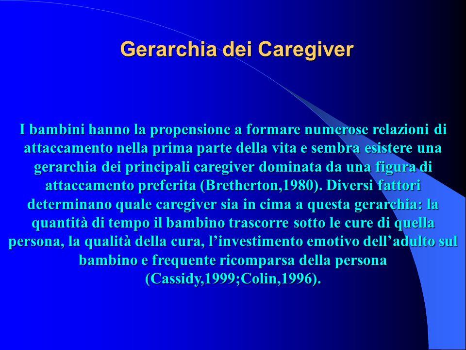 Gerarchia dei Caregiver