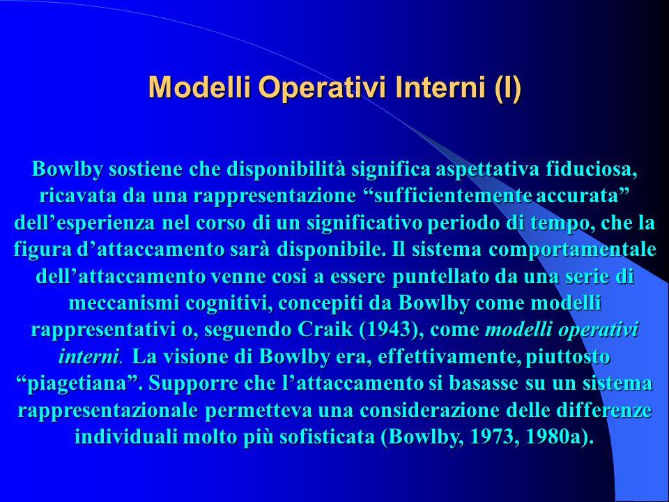 Modelli Operativi Interni (I)