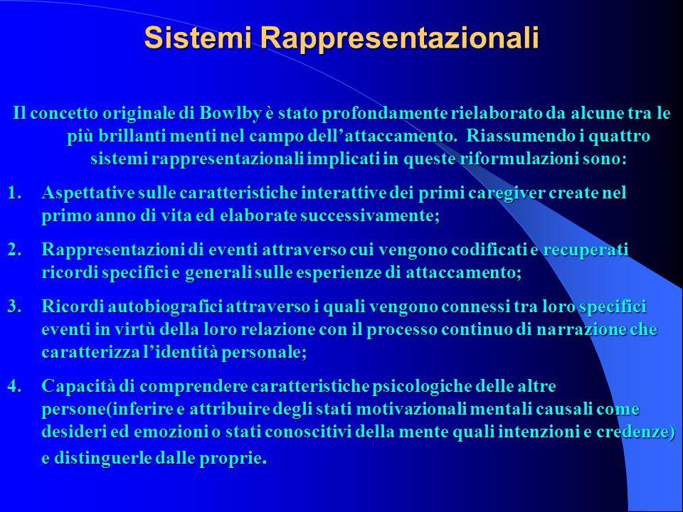 Sistemi Rappresentazionali