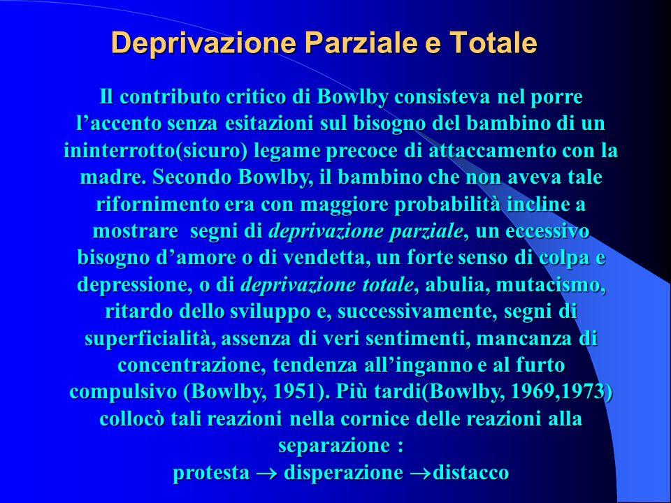 Deprivazione Parziale e Totale