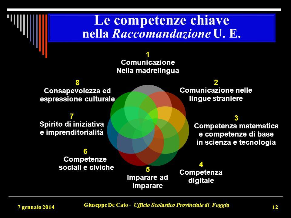 Le competenze chiave nella Raccomandazione U. E.
