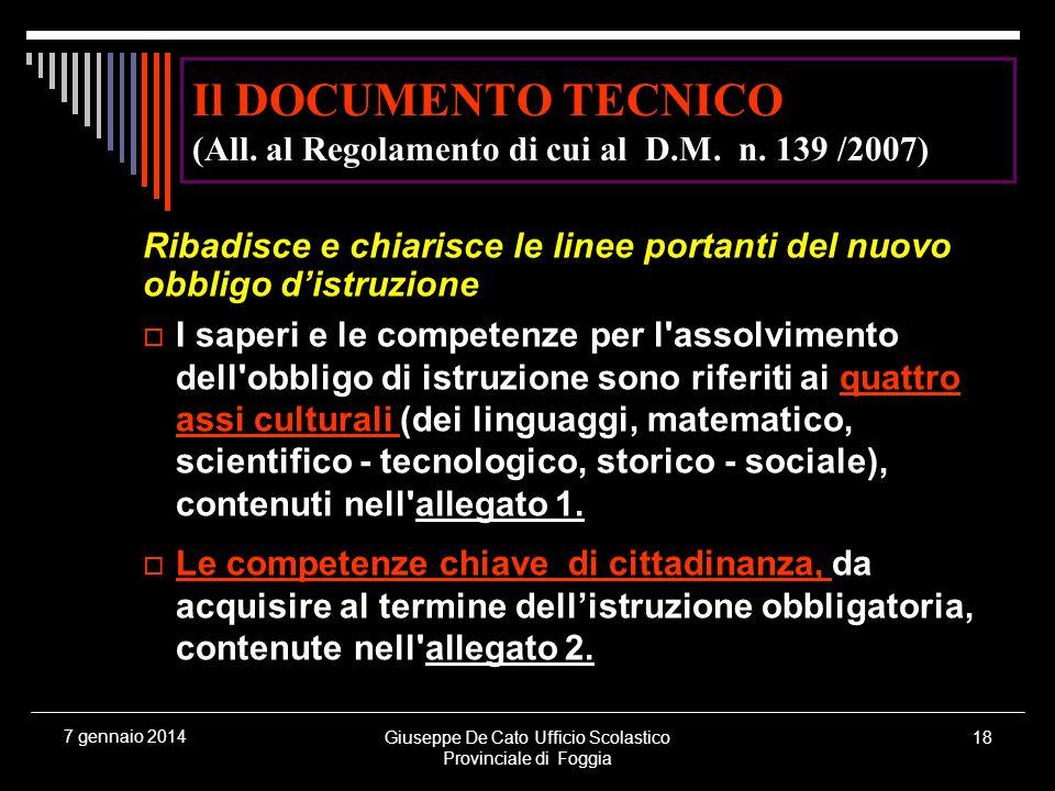 Il DOCUMENTO TECNICO (All. al Regolamento di cui al D.M. n. 139 /2007)