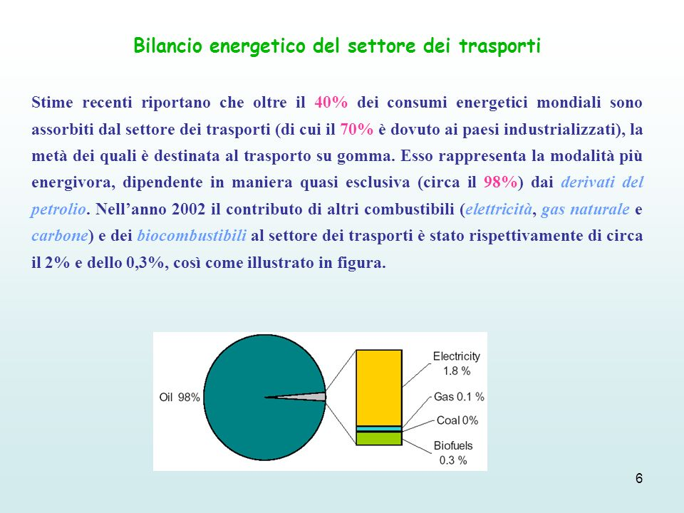 Bilancio energetico del settore dei trasporti