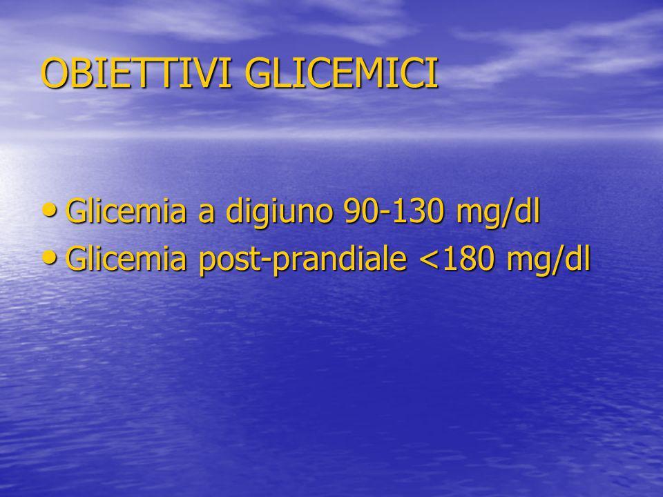 OBIETTIVI GLICEMICI Glicemia a digiuno 90-130 mg/dl