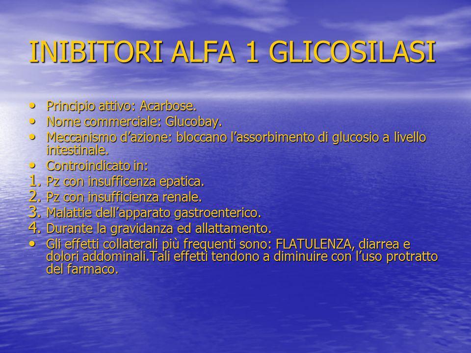 INIBITORI ALFA 1 GLICOSILASI