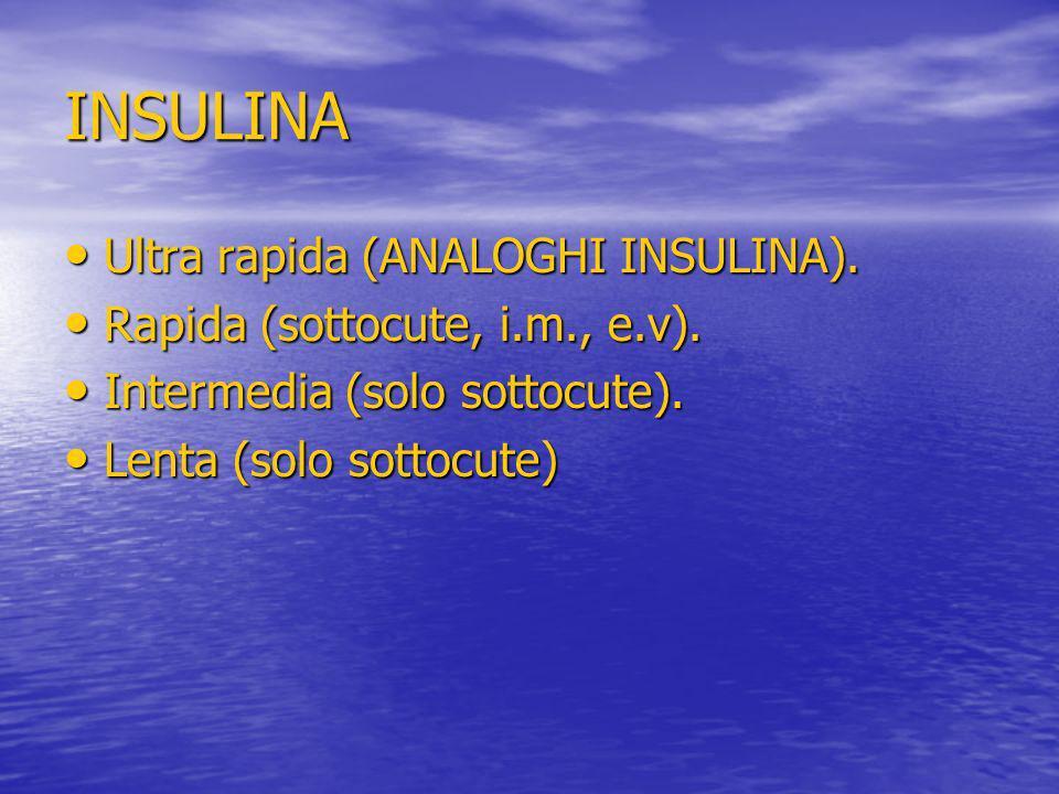 INSULINA Ultra rapida (ANALOGHI INSULINA).