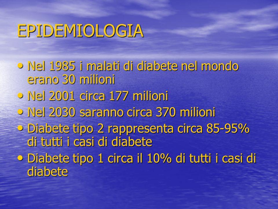 EPIDEMIOLOGIA Nel 1985 i malati di diabete nel mondo erano 30 milioni