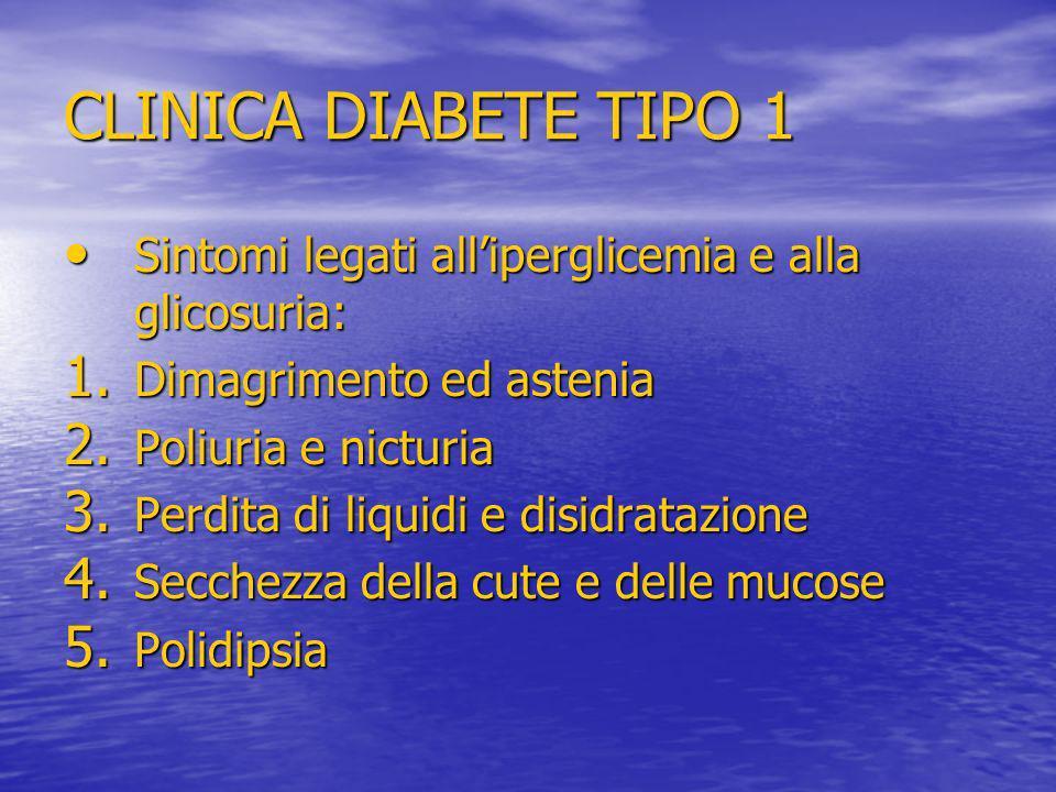 CLINICA DIABETE TIPO 1 Sintomi legati all'iperglicemia e alla glicosuria: Dimagrimento ed astenia.