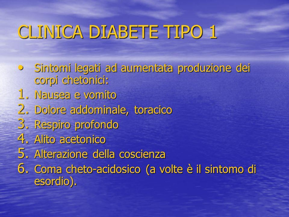 CLINICA DIABETE TIPO 1 Sintomi legati ad aumentata produzione dei corpi chetonici: Nausea e vomito.