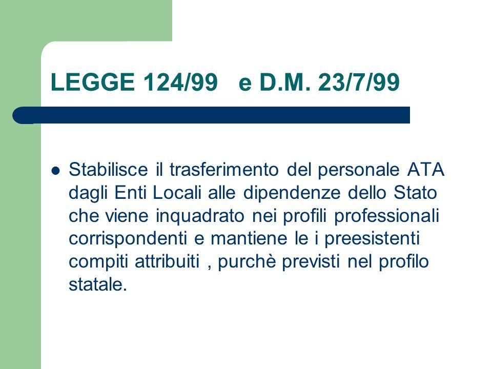 LEGGE 124/99 e D.M. 23/7/99