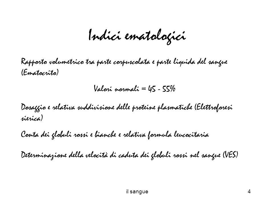 Indici ematologici Rapporto volumetrico tra parte corpuscolata e parte liquida del sangue (Ematocrito)