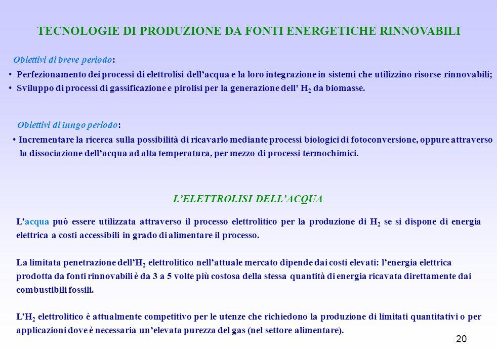 TECNOLOGIE DI PRODUZIONE DA FONTI ENERGETICHE RINNOVABILI