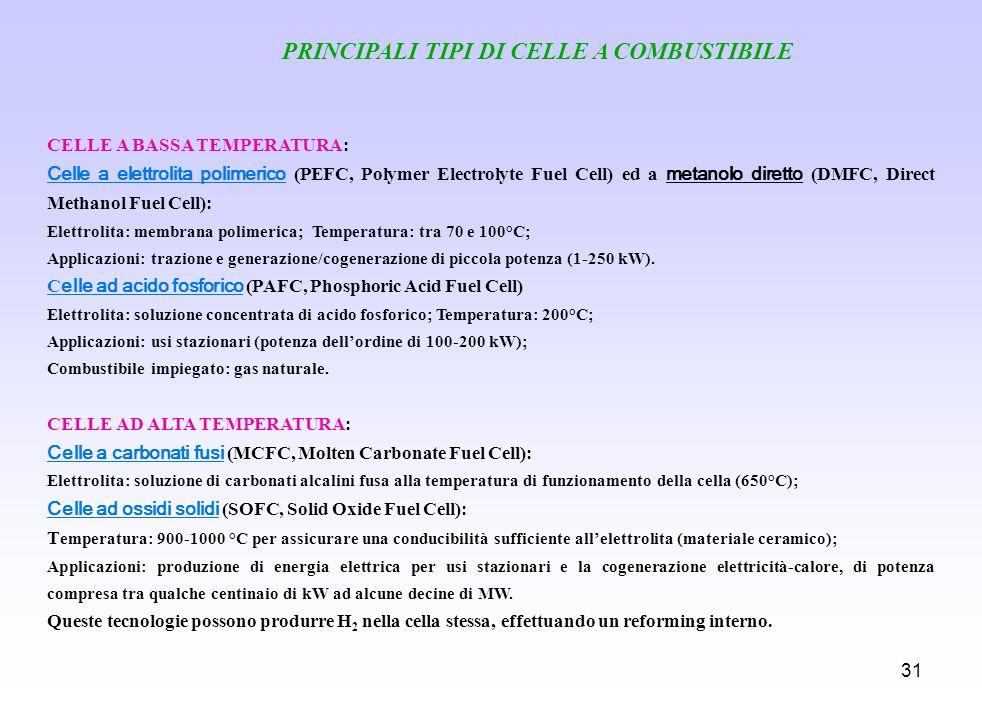 PRINCIPALI TIPI DI CELLE A COMBUSTIBILE