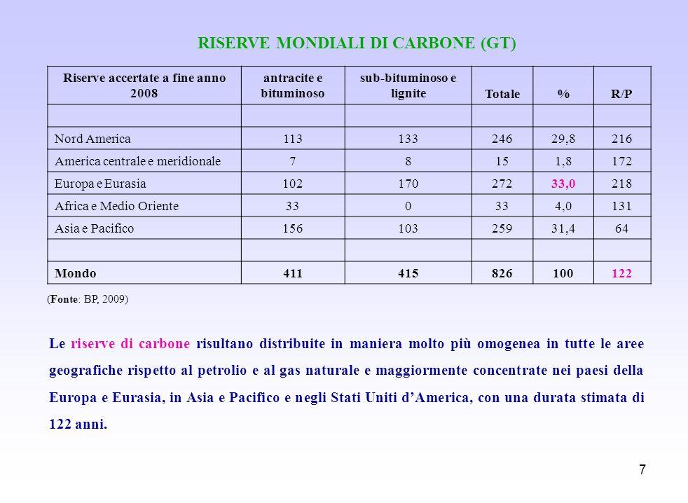 RISERVE MONDIALI DI CARBONE (GT)