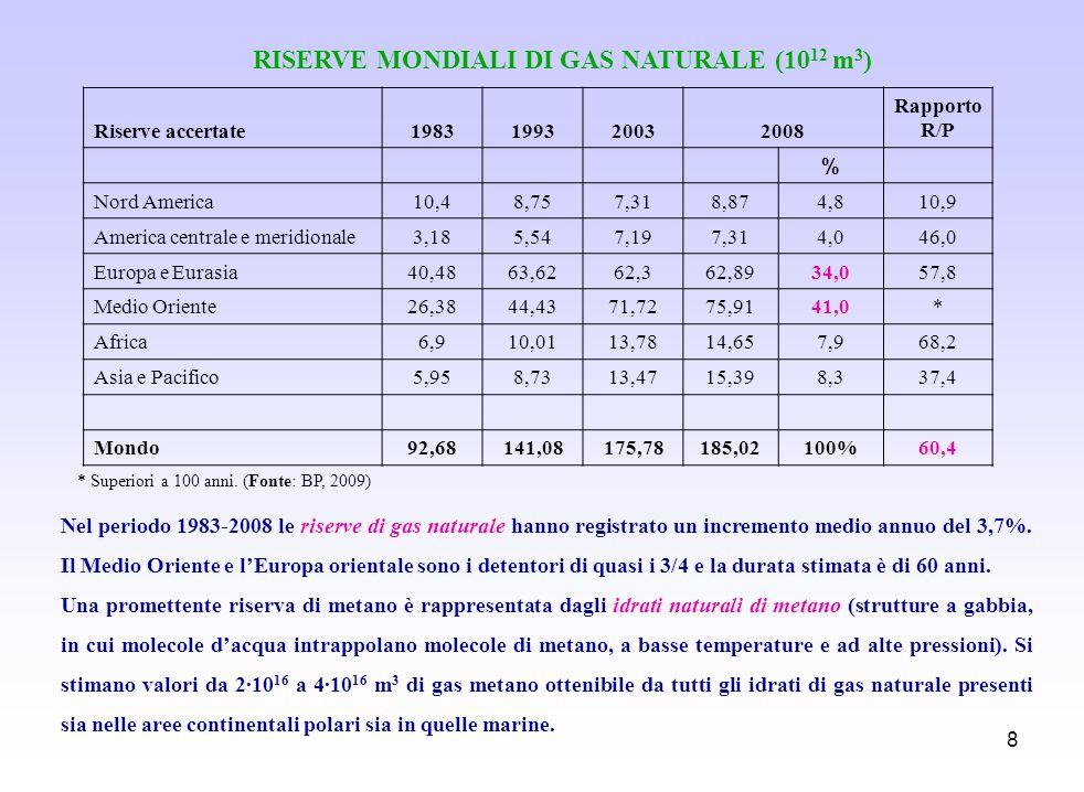 RISERVE MONDIALI DI GAS NATURALE (1012 m3)