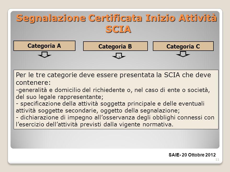 Segnalazione Certificata Inizio Attività SCIA