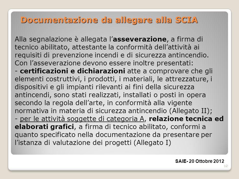 Documentazione da allegare alla SCIA