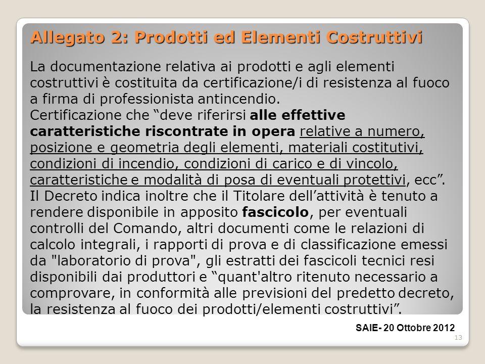 Allegato 2: Prodotti ed Elementi Costruttivi