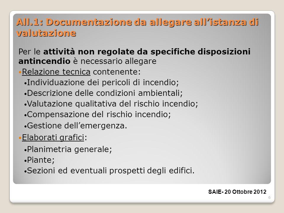 All.1: Documentazione da allegare all'istanza di valutazione
