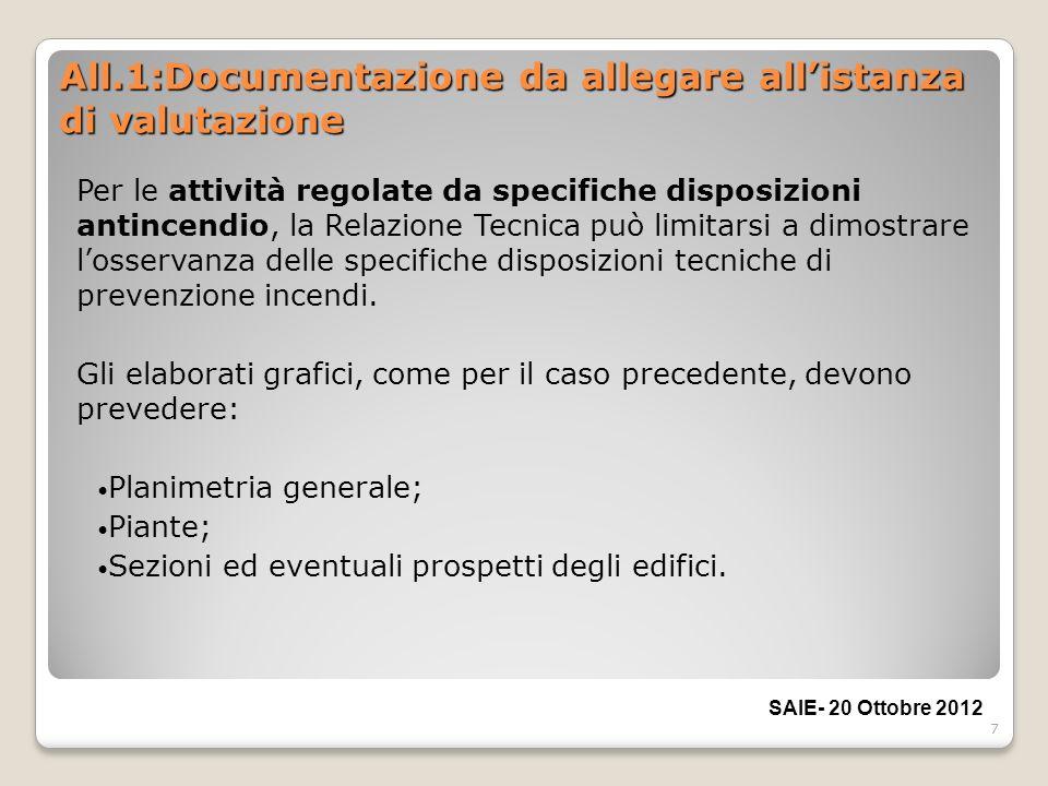 All.1:Documentazione da allegare all'istanza di valutazione
