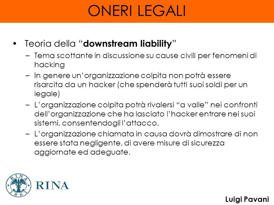 ONERI LEGALI Teoria della downstream liability
