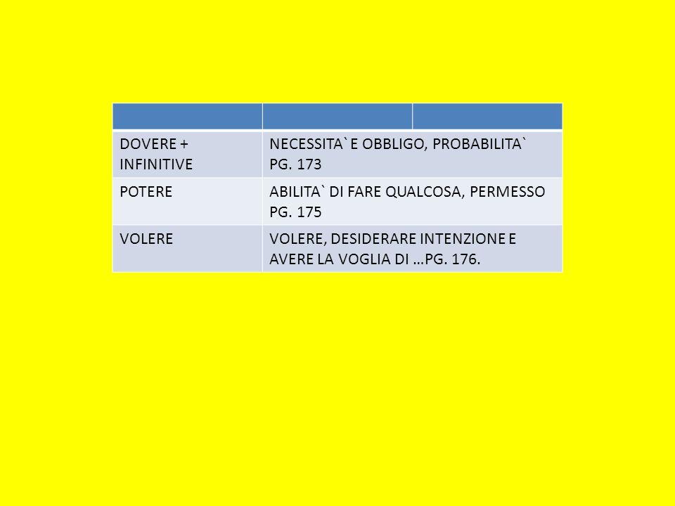 DOVERE + INFINITIVE NECESSITA` E OBBLIGO, PROBABILITA` PG. 173. POTERE. ABILITA` DI FARE QUALCOSA, PERMESSO PG. 175.