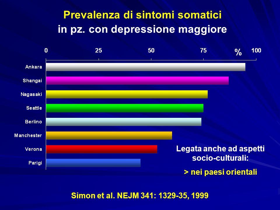 Prevalenza di sintomi somatici in pz. con depressione maggiore