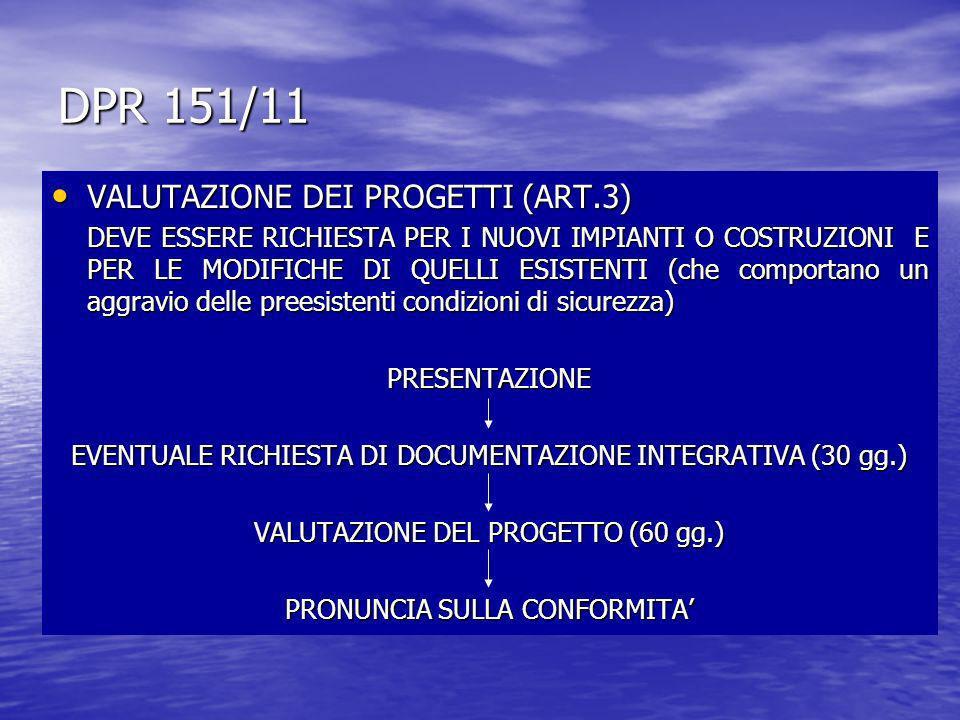 DPR 151/11 VALUTAZIONE DEI PROGETTI (ART.3)